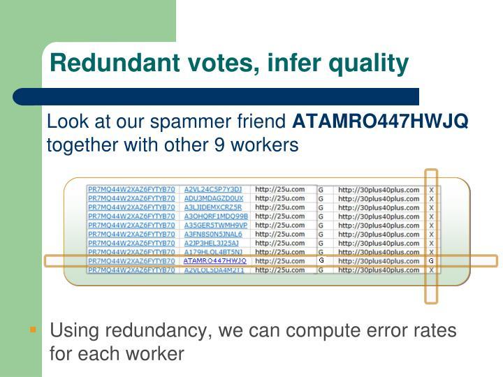 Redundant votes, infer quality
