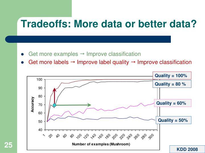 Tradeoffs: More data or better data?