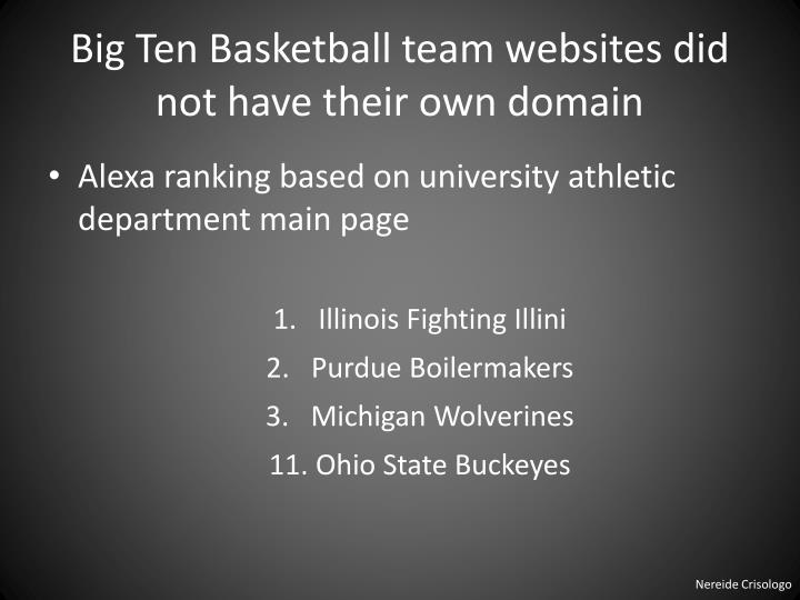 Big Ten Basketball team websites did not have their own domain