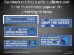 facebook reaches a wide audience and is the second most popular site according to alexa