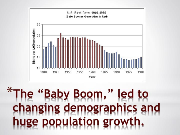 """The """"Baby Boom"""