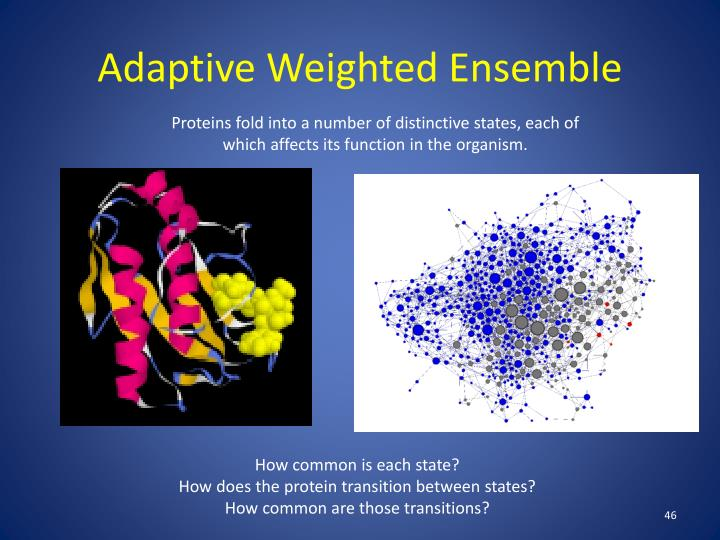 Adaptive Weighted Ensemble
