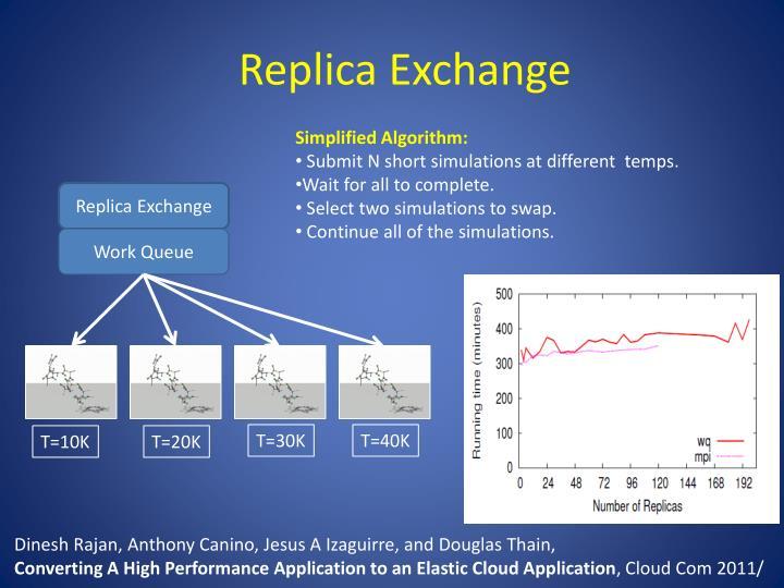 Replica Exchange