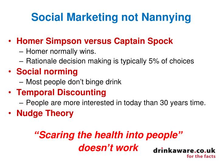 Social Marketing not