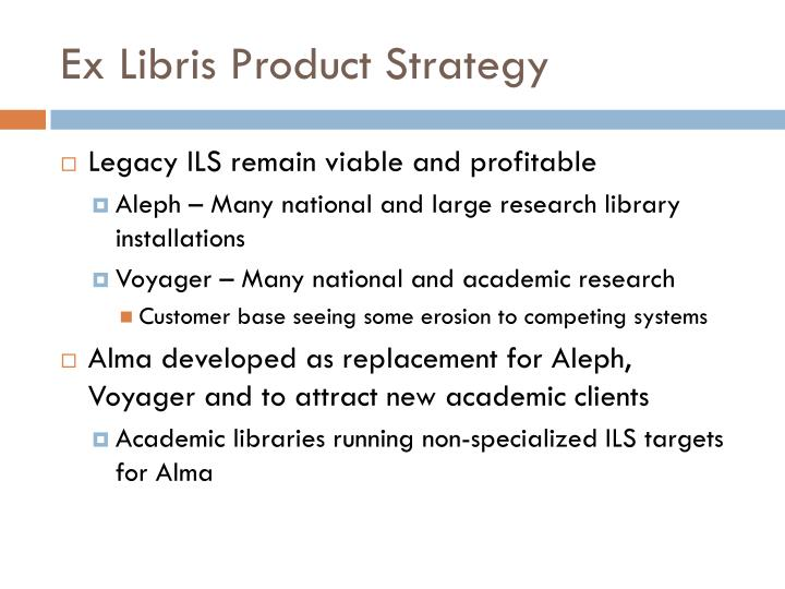 Ex Libris Product Strategy