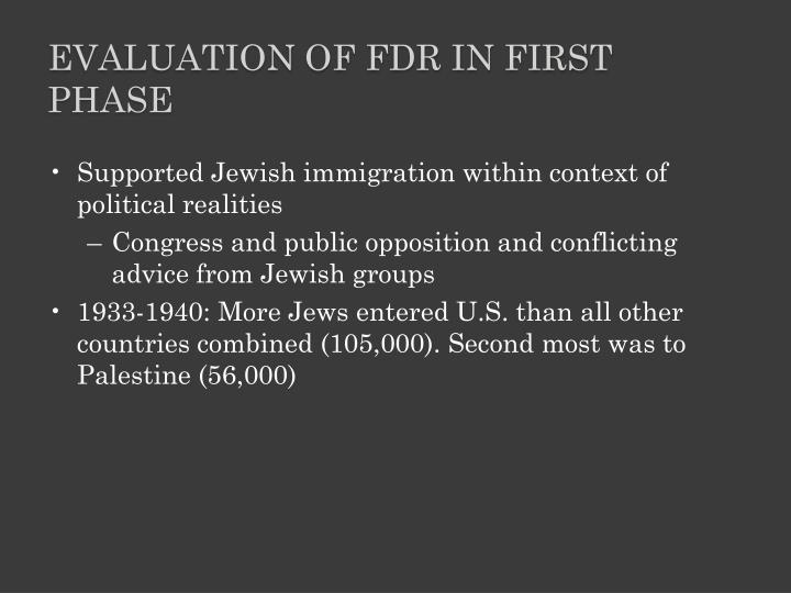 Evaluation of FDR in First Phase