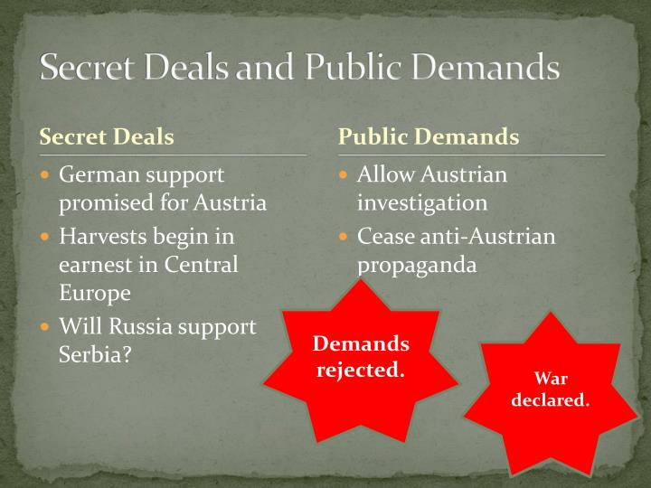 Secret Deals and Public Demands