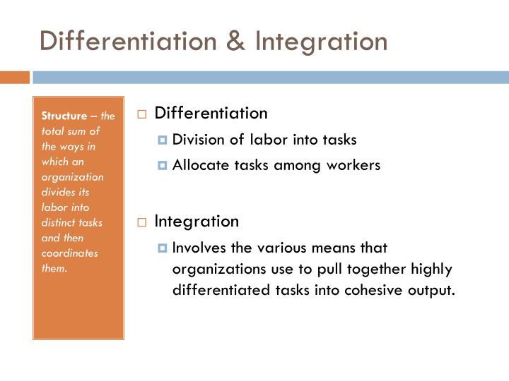 Differentiation & Integration