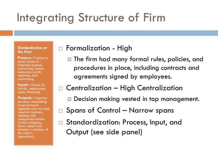 Integrating Structure of Firm