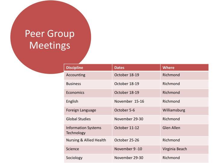 Peer Group Meetings