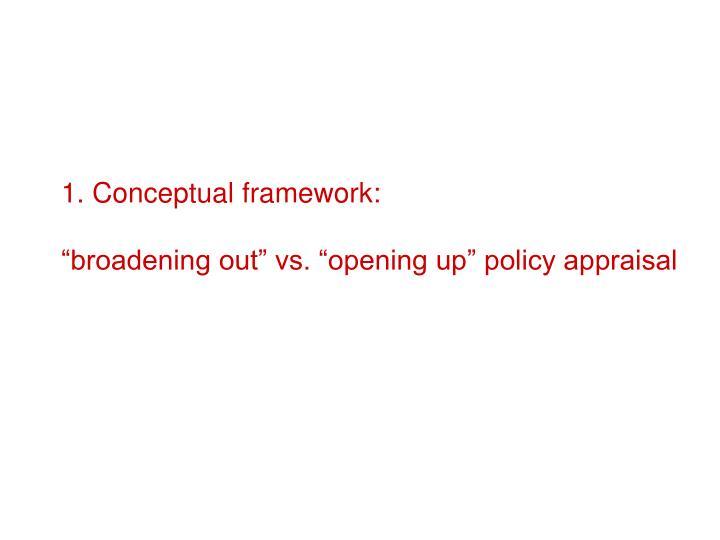 1. Conceptual framework: