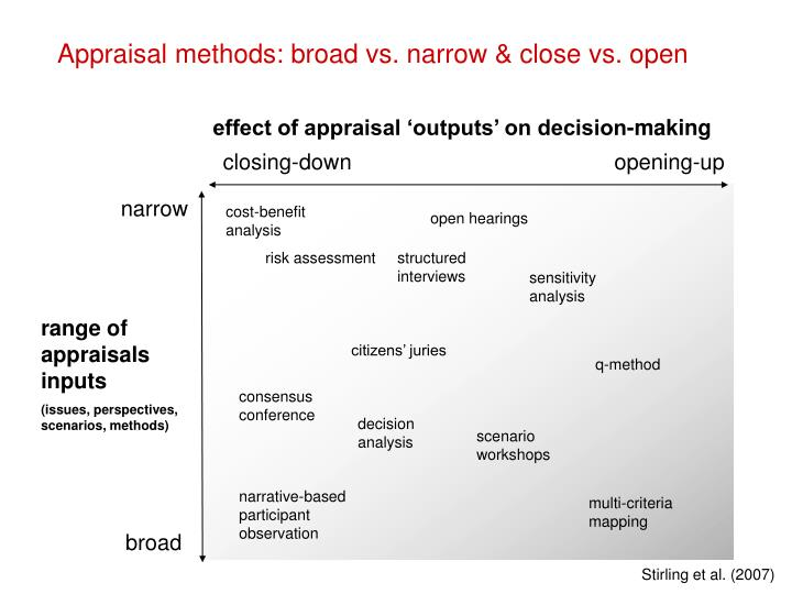 Appraisal methods: broad vs. narrow & close vs. open
