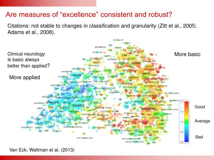 "Are measures of ""excellence"" consistent and robust?"