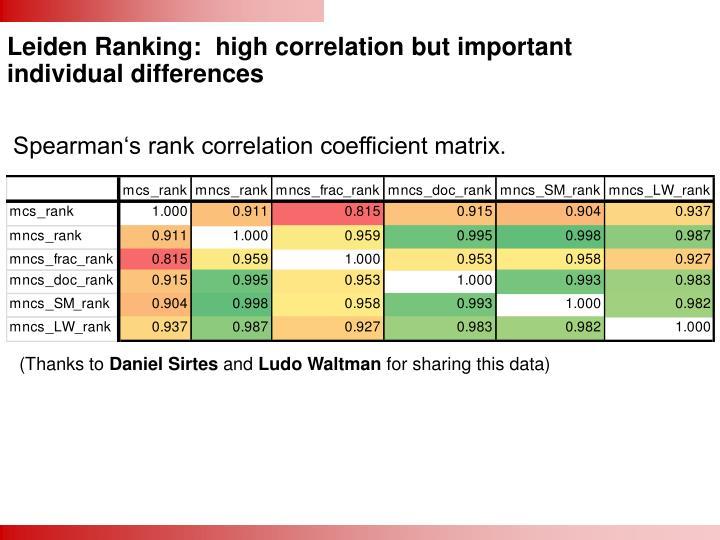 Leiden Ranking: