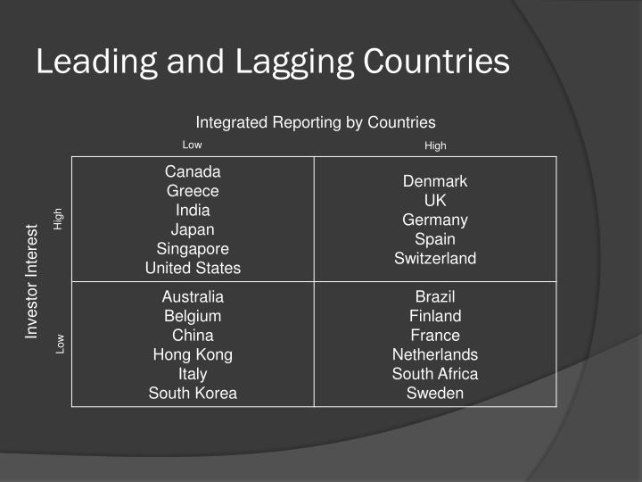 Leading and Lagging Countries
