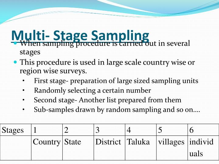PPT - Sampling Techniques PowerPoint Presentation - ID:1677543 Multistage Sampling