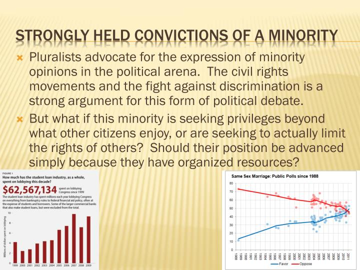 Pluralists advocate for the expression of minority opinions in the political arena.  The civil rights movements and the fight against discrimination is a strong argument for this form of political debate.