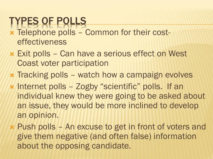 Telephone polls – Common for their cost-effectiveness