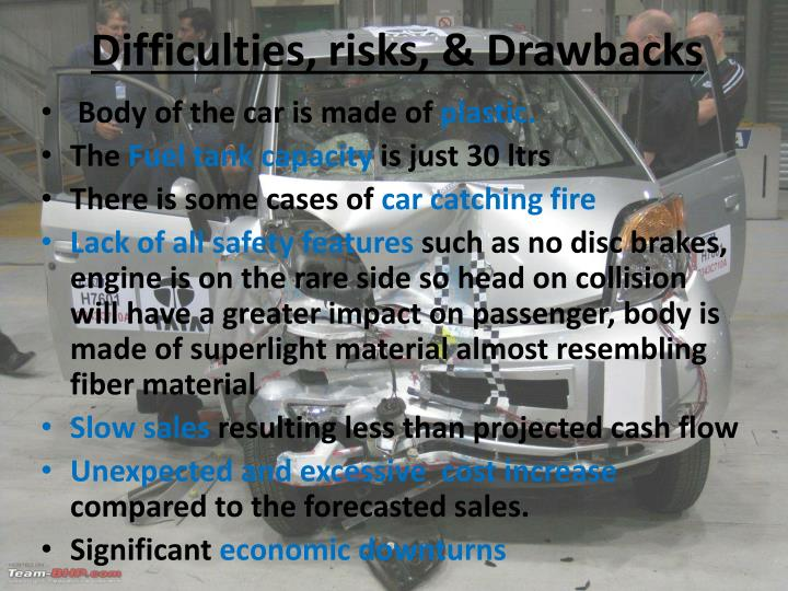 Difficulties, risks, &