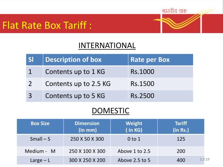 Flat Rate Box Tariff :