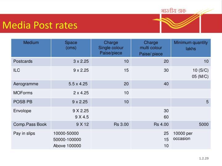 Media Post rates