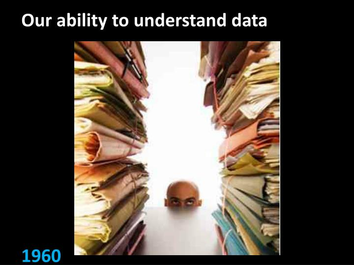 Our ability to understand data