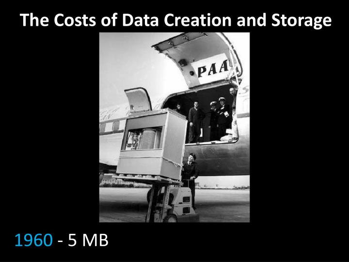 The Costs of Data Creation and Storage