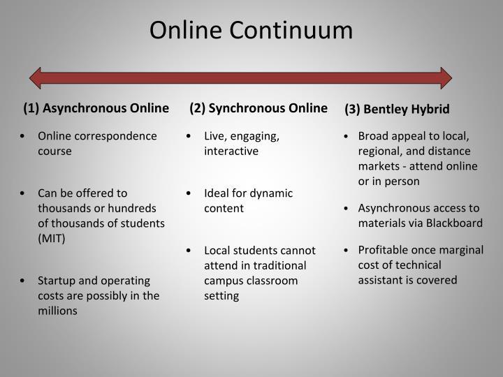 Online Continuum