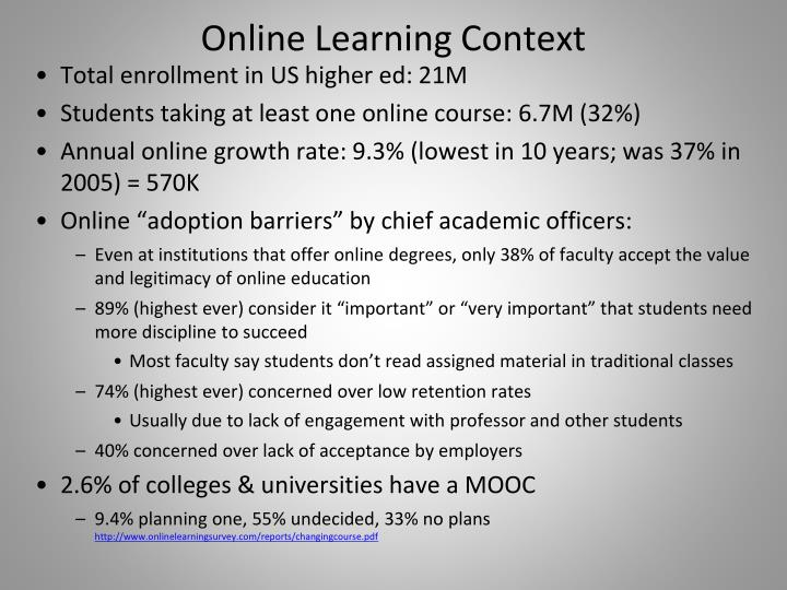 Online Learning Context