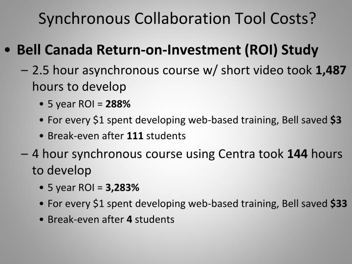 Synchronous Collaboration Tool Costs?