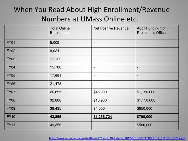 When You Read About High Enrollment/Revenue Numbers at UMass Online etc…