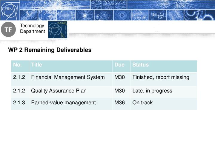 WP 2 Remaining Deliverables