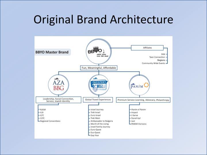 Original Brand Architecture