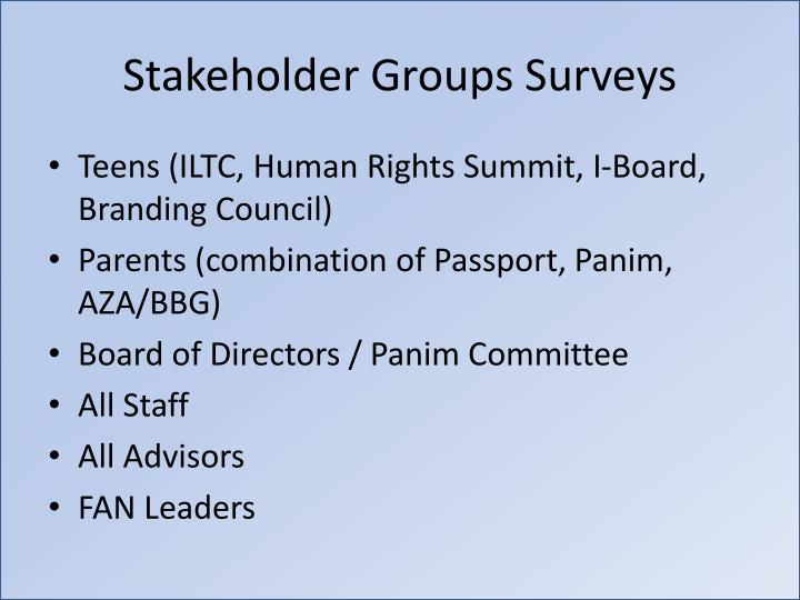 Stakeholder Groups Surveys