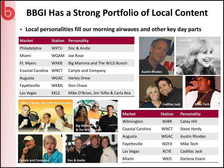 BBGI Has a Strong Portfolio of Local Content