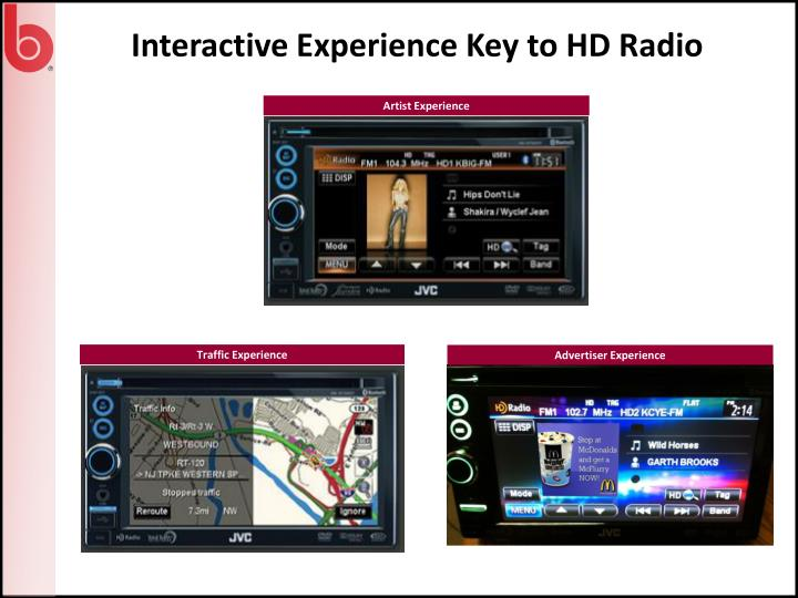 Interactive Experience Key to HD Radio