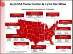 large mid market clusters digital operations