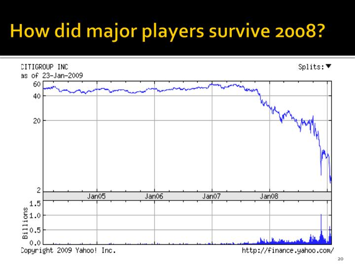How did major players survive 2008?