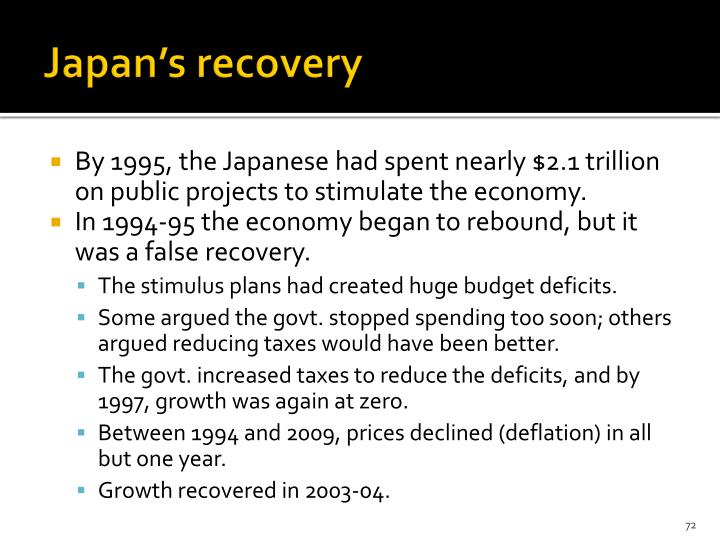 Japan's recovery