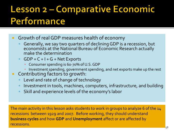 Lesson 2 – Comparative Economic Performance