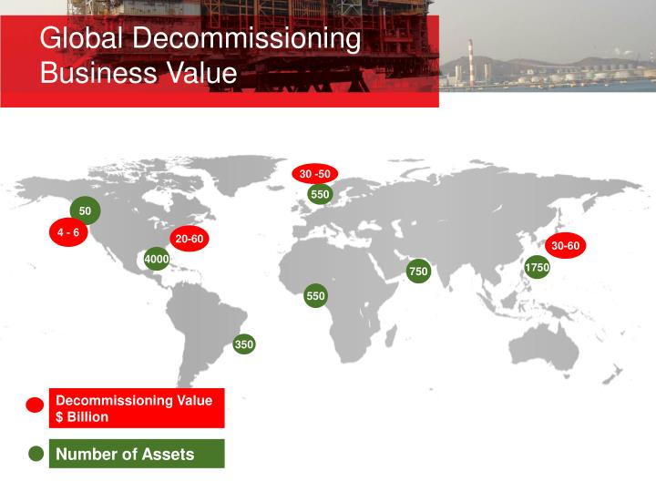 Global Decommissioning Business Value