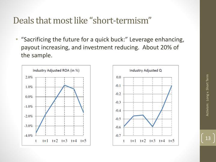 "Deals that most like ""short-termism"""