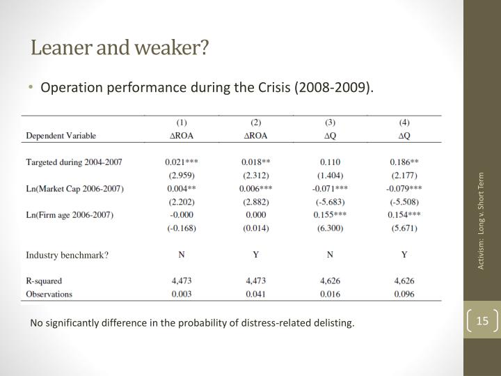 Leaner and weaker?