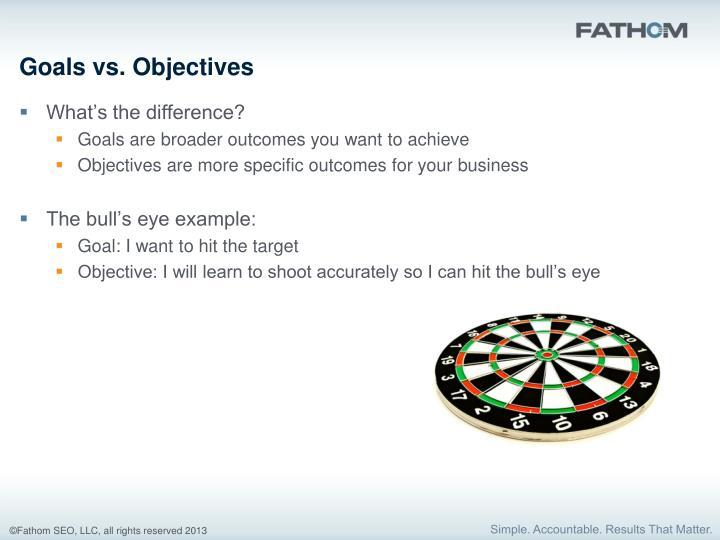 Goals vs. Objectives