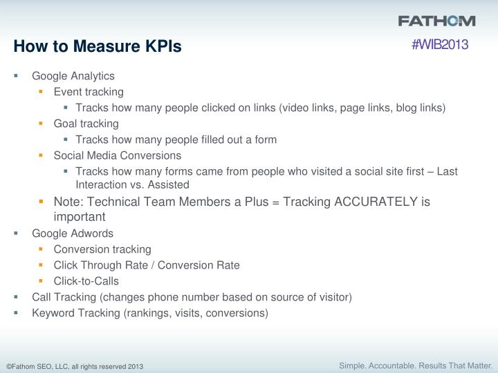 How to Measure KPIs