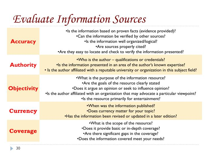 Evaluate Information Sources