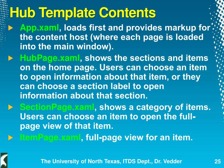 Hub Template Contents