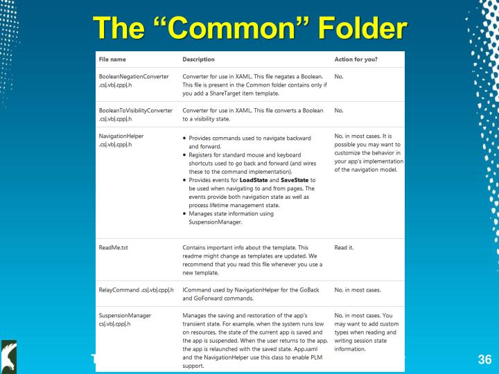 "The ""Common"" Folder"