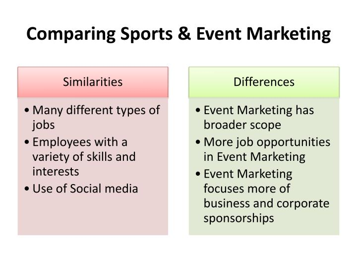 Comparing Sports & Event Marketing