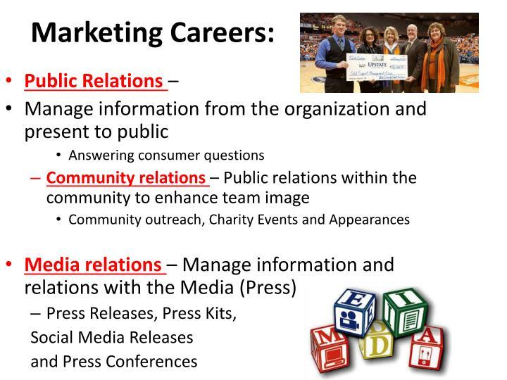 Marketing Careers: